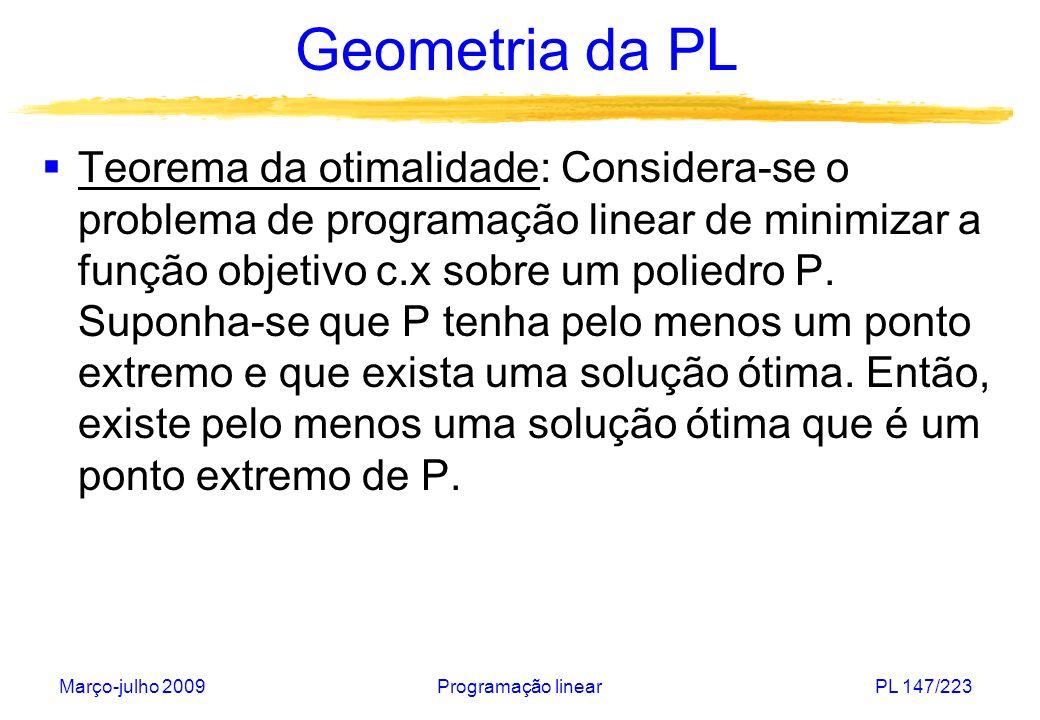 Março-julho 2009Programação linearPL 147/223 Geometria da PL Teorema da otimalidade: Considera-se o problema de programação linear de minimizar a funç