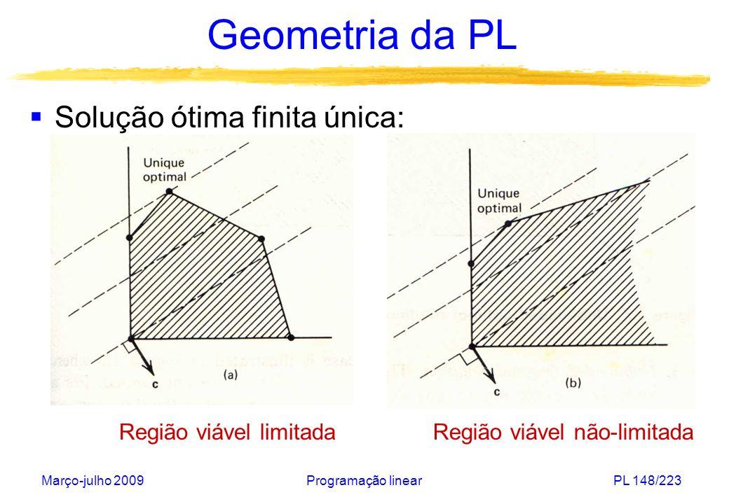 Março-julho 2009Programação linearPL 149/223 Geometria da PL Soluções ótimas finitas alternativas: Região viável limitadaRegião viável não-limitada