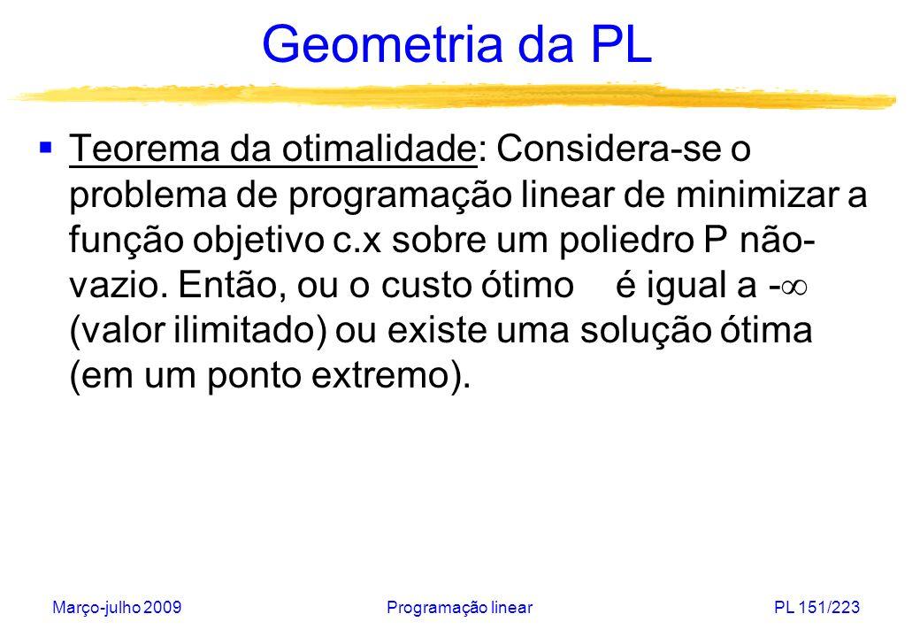 Março-julho 2009Programação linearPL 151/223 Geometria da PL Teorema da otimalidade: Considera-se o problema de programação linear de minimizar a funç