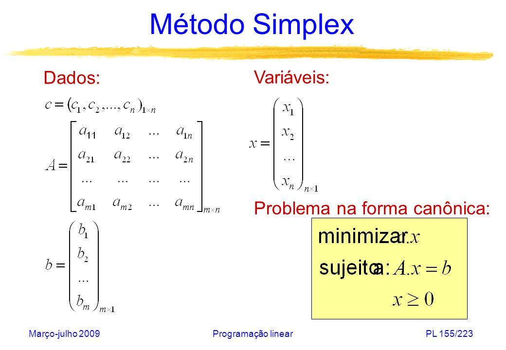 Março-julho 2009Programação linearPL 156/223 Método Simplex Se um PPL na forma canônica tem uma solução ótima, então existe uma solução básica viável (ponto extremo) que é ótima.