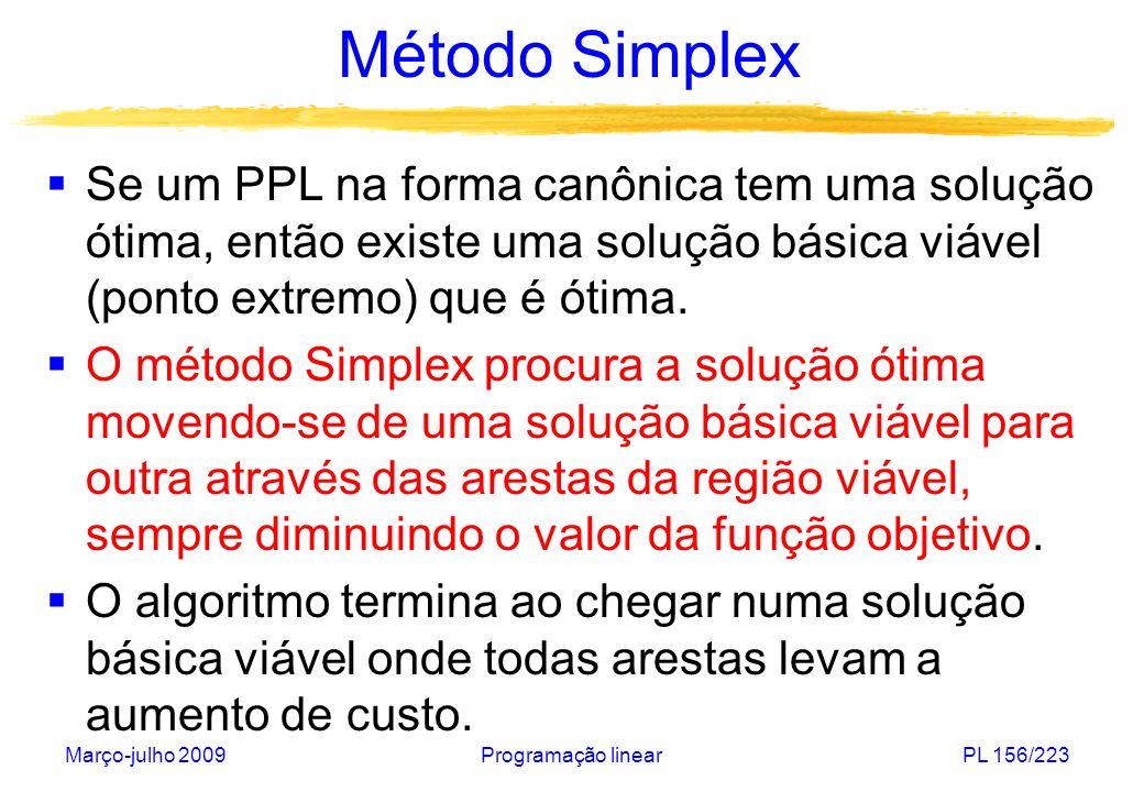 Março-julho 2009Programação linearPL 157/223 Método Simplex Métodos de busca local: partem de uma solução viável, procuram sempre por uma solução vizinha de menor custo e terminam quando tal solução vizinha inexiste ótimo local PPL: soluções básicas viáveis adjacentes são vizinhas.