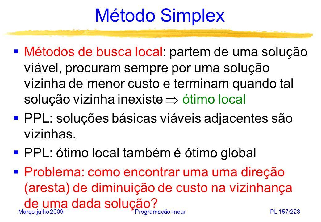 Março-julho 2009Programação linearPL 157/223 Método Simplex Métodos de busca local: partem de uma solução viável, procuram sempre por uma solução vizi