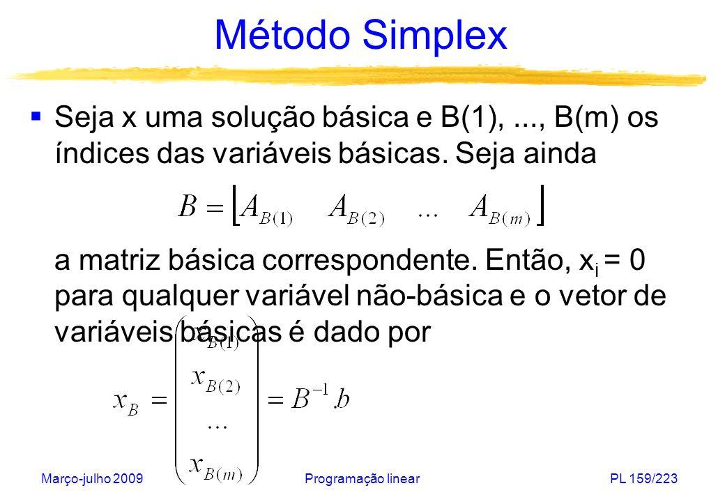 Março-julho 2009Programação linearPL 159/223 Método Simplex Seja x uma solução básica e B(1),..., B(m) os índices das variáveis básicas. Seja ainda a