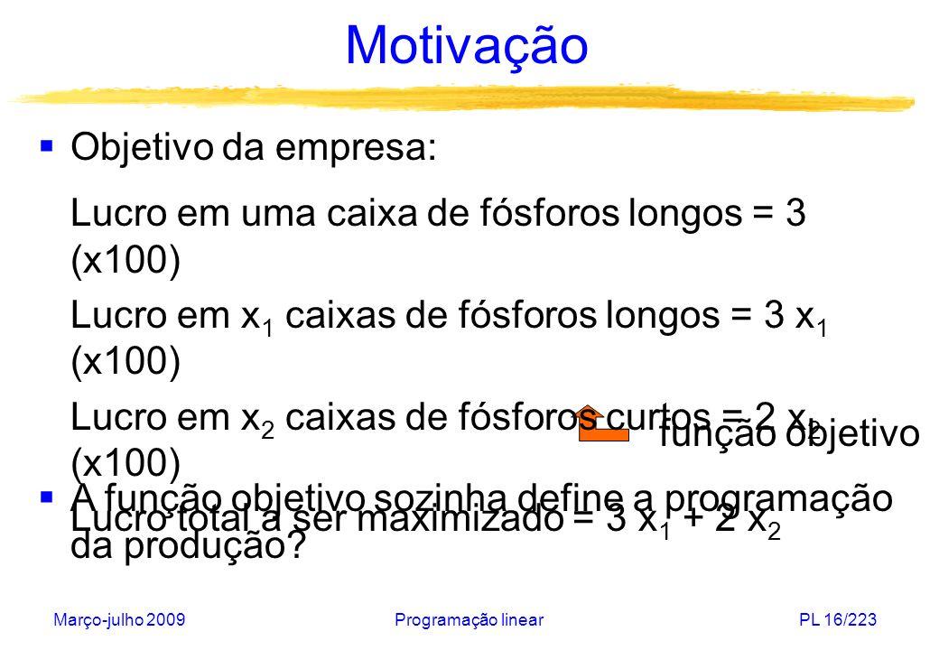 Março-julho 2009Programação linearPL 16/223 Motivação Objetivo da empresa: A função objetivo sozinha define a programação da produção? função objetivo