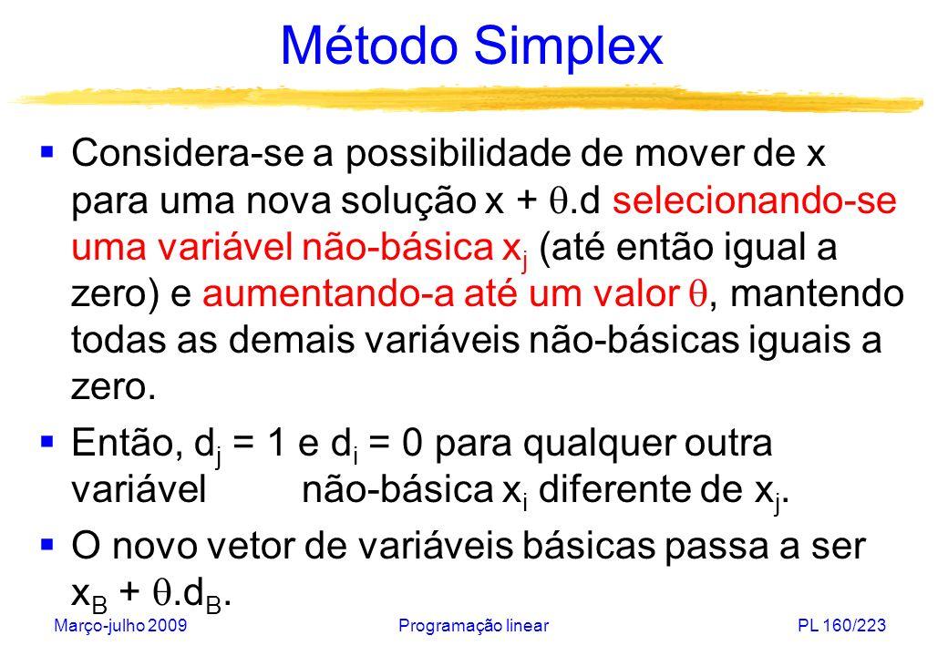 Março-julho 2009Programação linearPL 160/223 Método Simplex Considera-se a possibilidade de mover de x para uma nova solução x +.d selecionando-se uma
