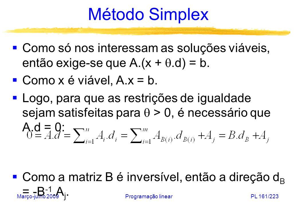 Março-julho 2009Programação linearPL 161/223 Método Simplex Como só nos interessam as soluções viáveis, então exige-se que A.(x +.d) = b. Como x é viá