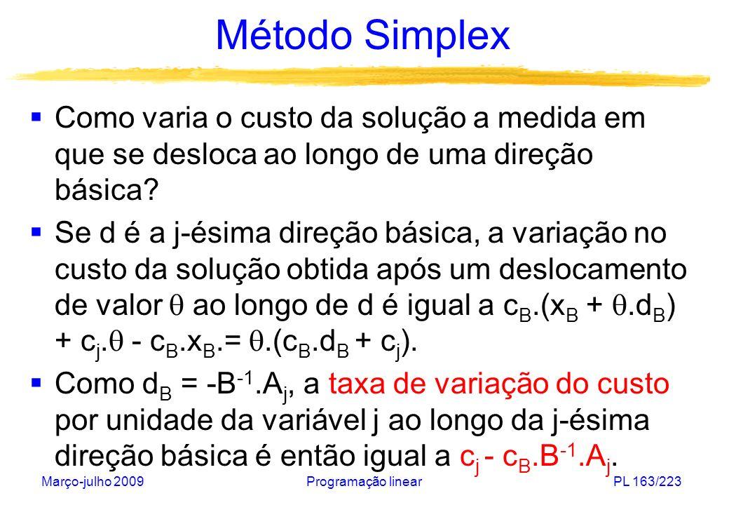 Março-julho 2009Programação linearPL 164/223 Método Simplex A taxa de variação do custo ao longo da j-ésima direção básica é então igual a c j - c B.B -1.A j.