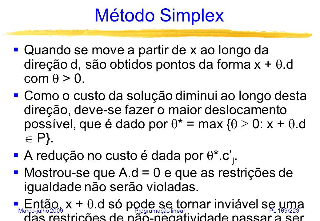 Março-julho 2009Programação linearPL 169/223 Método Simplex Quando se move a partir de x ao longo da direção d, são obtidos pontos da forma x +.d com