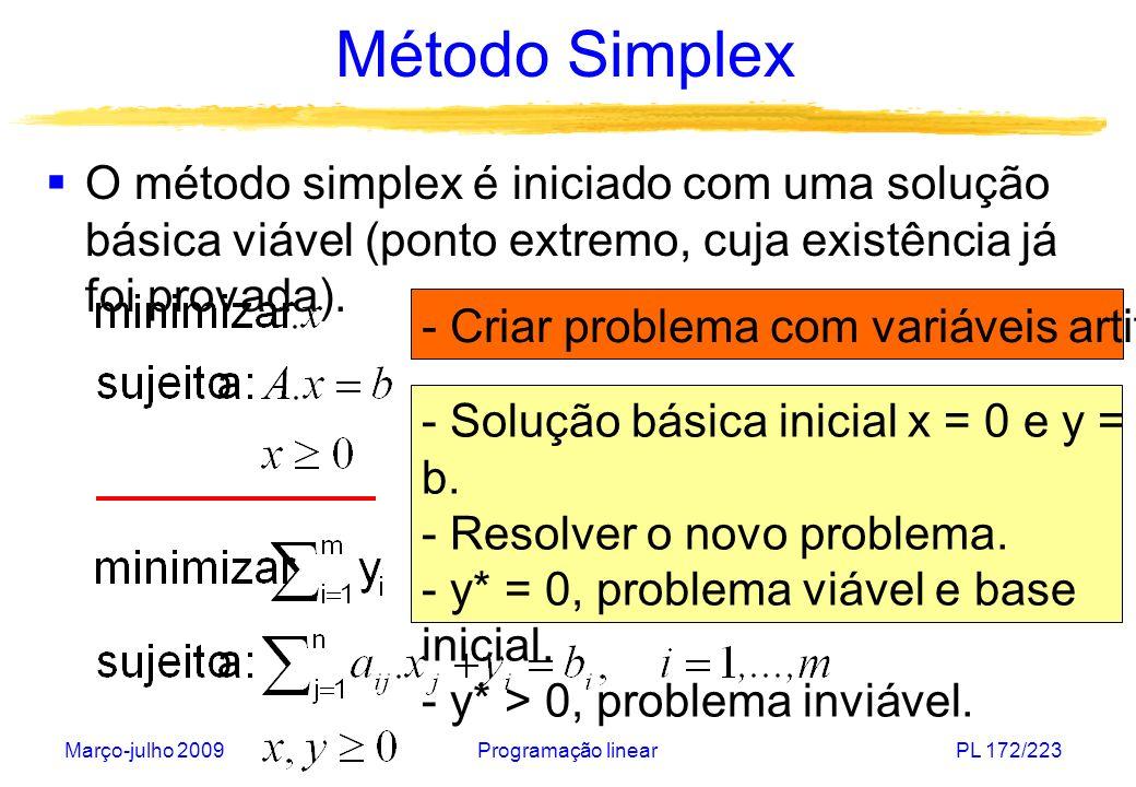 Março-julho 2009Programação linearPL 173/223 Método Simplex Cada iteração corresponde aos seguintes passos: Iniciar com uma base formada pelas colunas básicas A B(1), …, A B(m) e com uma solução básica viável x.