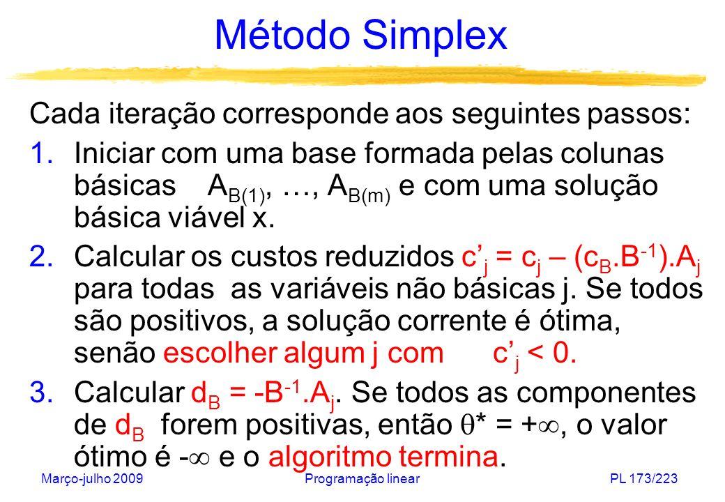 Março-julho 2009Programação linearPL 174/223 Método Simplex Se alguma componente de d B = -B -1.A j for negativa, calcular Formar uma nova base substituindo a coluna A B(r) pela coluna A j.