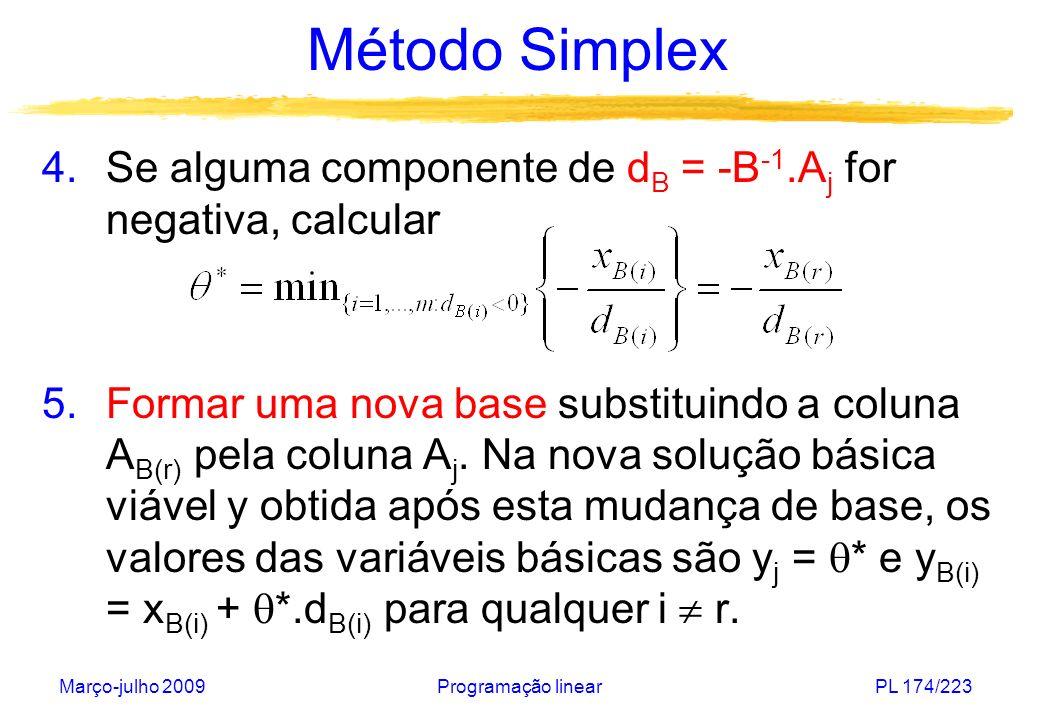 Março-julho 2009Programação linearPL 175/223 Método Simplex Supondo-se que o PPL seja viável, o método Simplex termina após um número finito de iterações com uma solução básica viável ótima ou mostrando que o custo ótimo é -.