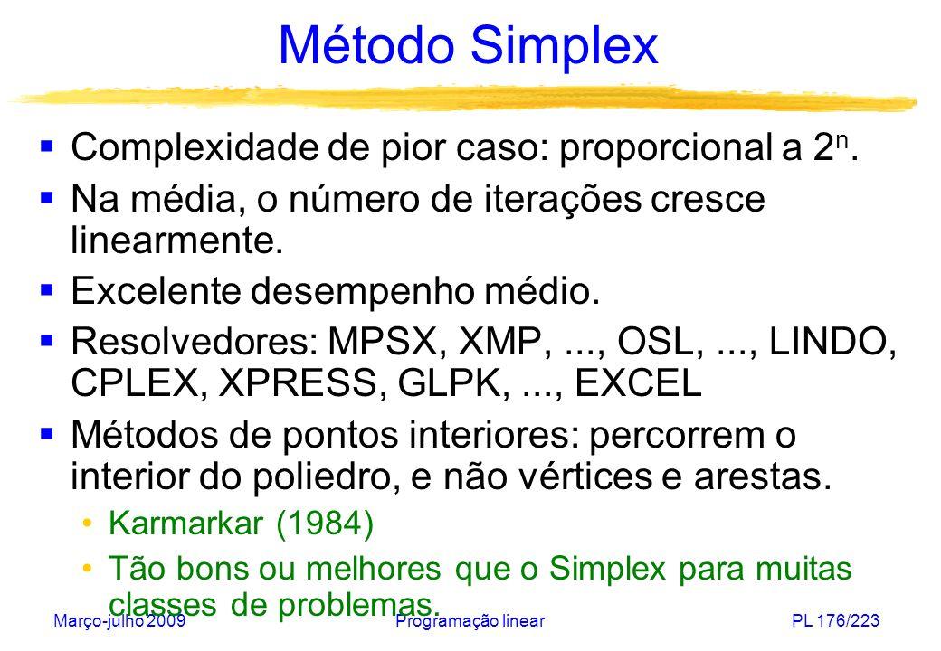 Março-julho 2009Programação linearPL 177/223 Método Simplex Em três dimensões: Generalização: método Simplex Visitar os vértices do politopo que representa a região viável até chegar a um vértice ótimo