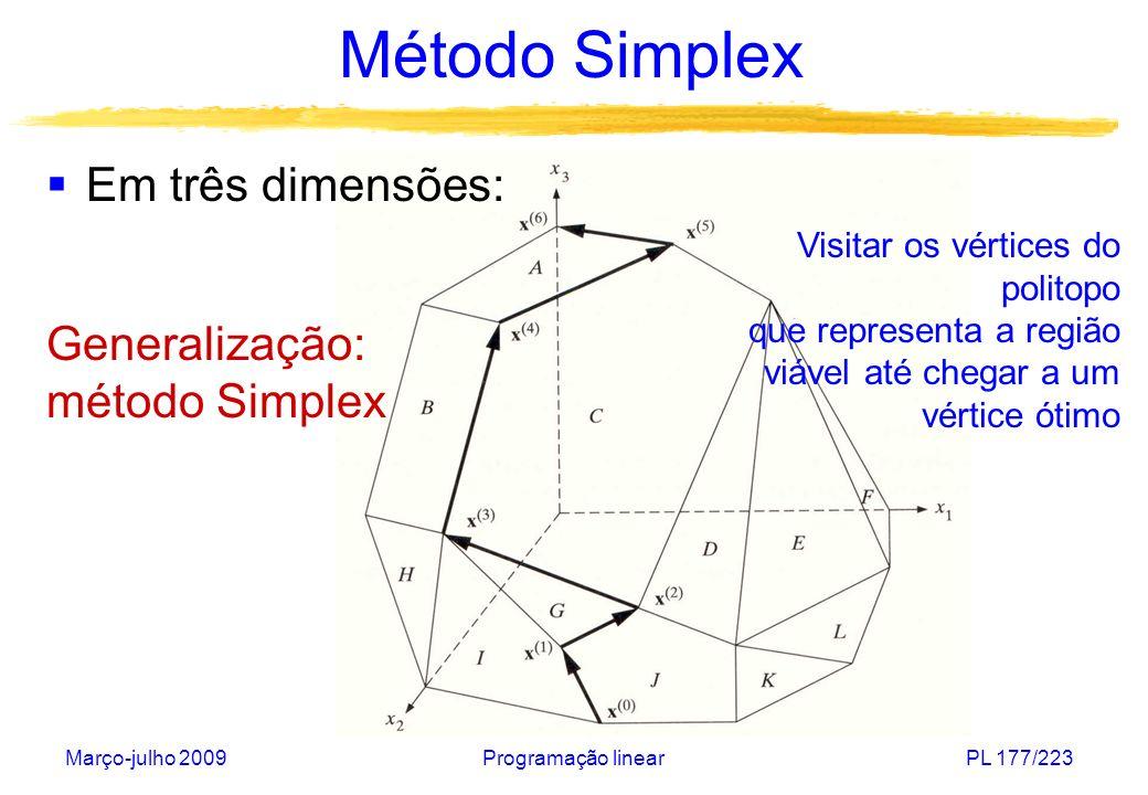 Março-julho 2009Programação linearPL 177/223 Método Simplex Em três dimensões: Generalização: método Simplex Visitar os vértices do politopo que repre