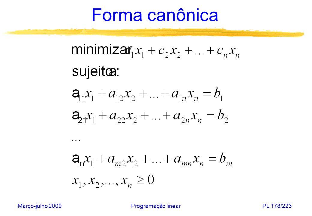 Março-julho 2009Programação linearPL 178/223 Forma canônica