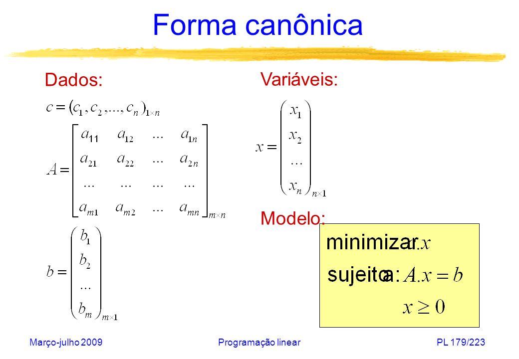 Março-julho 2009Programação linearPL 179/223 Forma canônica Dados: Variáveis: Modelo: