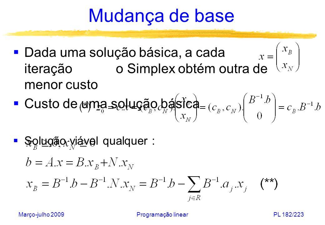 Março-julho 2009Programação linearPL 182/223 Mudança de base Dada uma solução básica, a cada iteração o Simplex obtém outra de menor custo Custo de um
