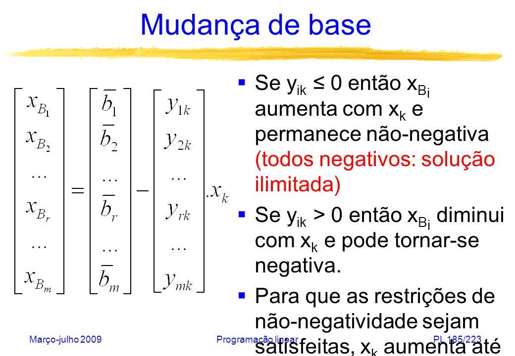 Março-julho 2009Programação linearPL 186/223 Mudança de base Para assegurar que as restrições de não- negatividade sejam satisfeitas, x k aumenta que a primeira variável básica x B r torna-se nula: