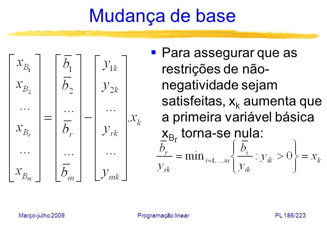 Março-julho 2009Programação linearPL 186/223 Mudança de base Para assegurar que as restrições de não- negatividade sejam satisfeitas, x k aumenta que