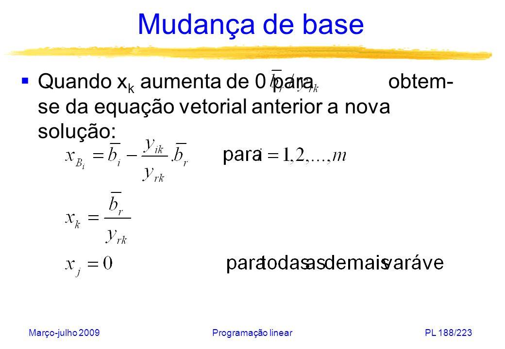 Março-julho 2009Programação linearPL 188/223 Mudança de base Quando x k aumenta de 0 para obtem- se da equação vetorial anterior a nova solução: