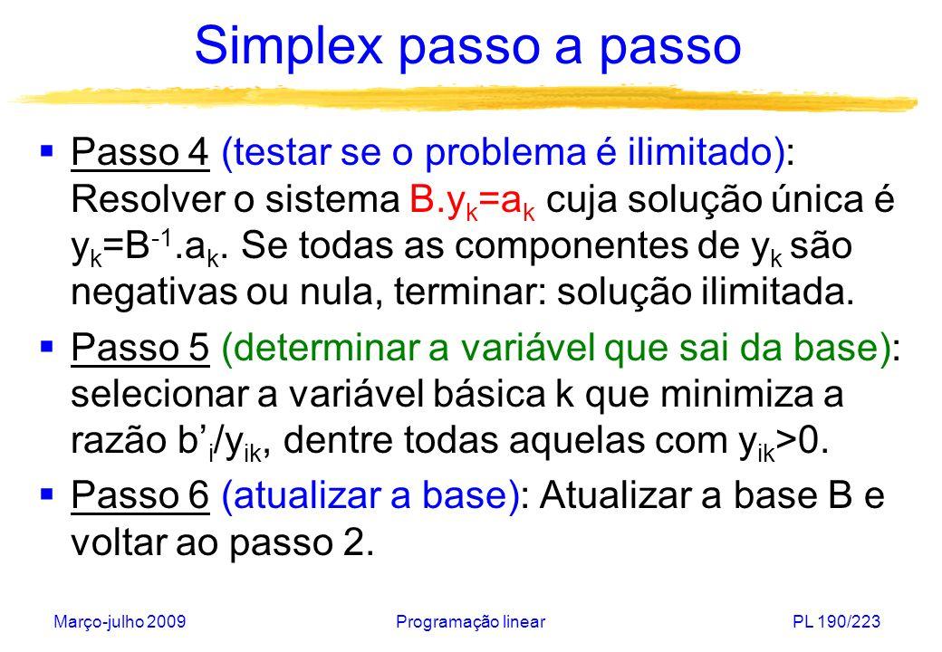 Março-julho 2009Programação linearPL 191/223 Simplex no formato de tableau A cada iteração do Simplex os seguintes sistemas devem ser resolvidos: Passo 2: B.x B =b (nova base) Passo 3: w.B=c B (nova base) Passo 4: B.y k =a k (teste da razão) Diferentes procedimentos para resolver e atualizar a solução desses sistemas levam a diferentes algoritmos com a mesma conceituação (forma do tableau, simplex revisado, dual simplex, primal-dual, limites superiores generalizados, simplex para redes, etc.)