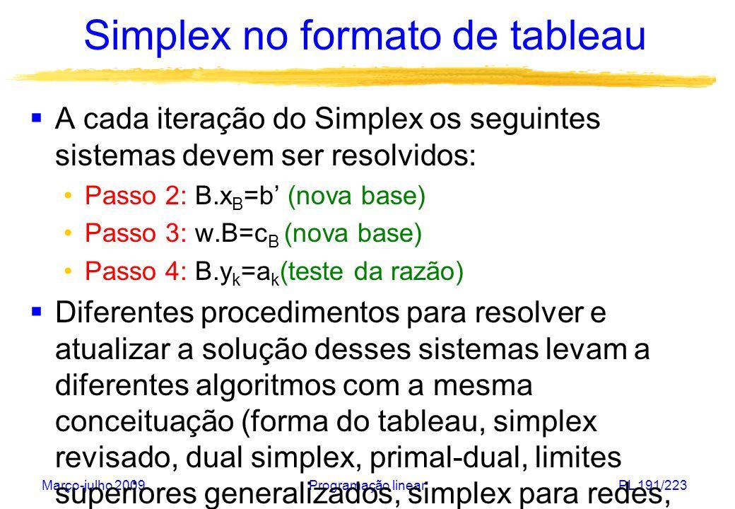 Março-julho 2009Programação linearPL 192/223 Simplex no formato de tableau Resolver cada um desses sistemas: Passo 2: B.x B =b (nova base) Passo 3: w.B=c B (custos reduzidos) Passo 4: B.y k =a k (teste da razão) corresponde a calcular a inversa B -1 e a obter: Passo 2: x B =B -1.b (novas variáveis básicas) Passo 3: w=c B.B -1 (custos reduzidos) Passo 4: y k =B -1.