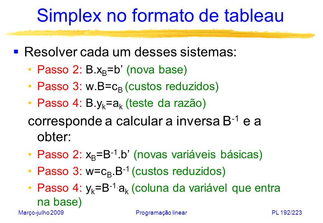 Março-julho 2009Programação linearPL 192/223 Simplex no formato de tableau Resolver cada um desses sistemas: Passo 2: B.x B =b (nova base) Passo 3: w.