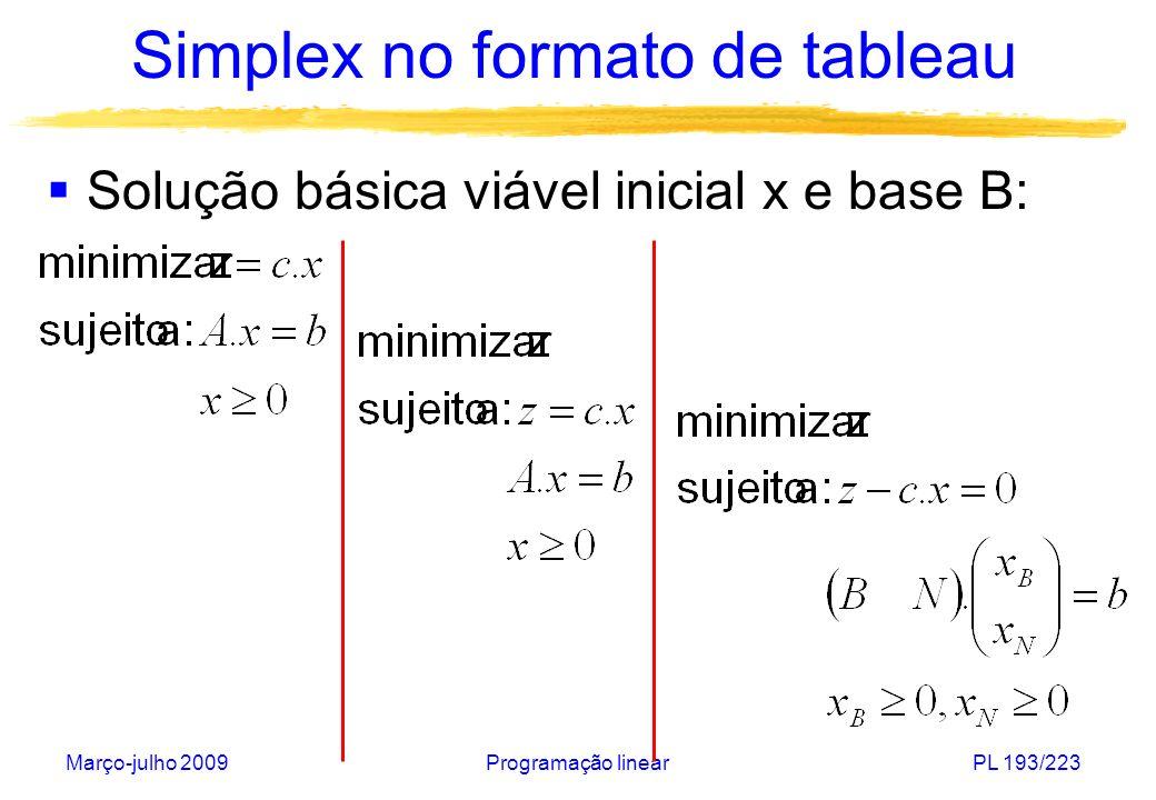 Março-julho 2009Programação linearPL 193/223 Simplex no formato de tableau Solução básica viável inicial x e base B: