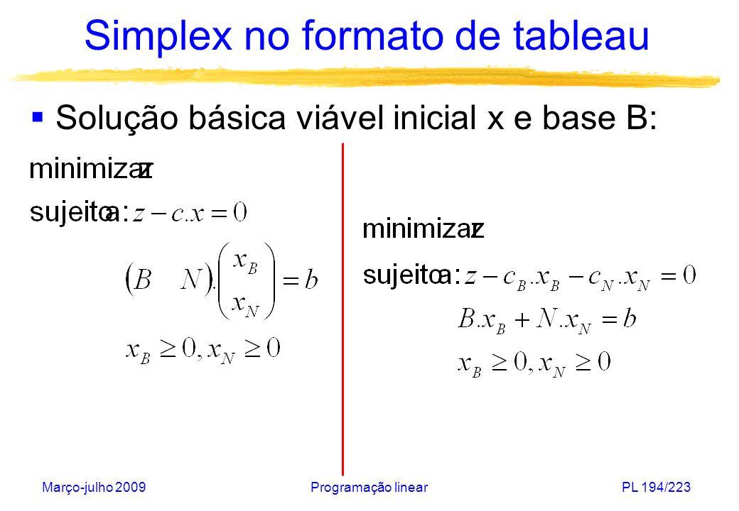 Março-julho 2009Programação linearPL 194/223 Simplex no formato de tableau Solução básica viável inicial x e base B: