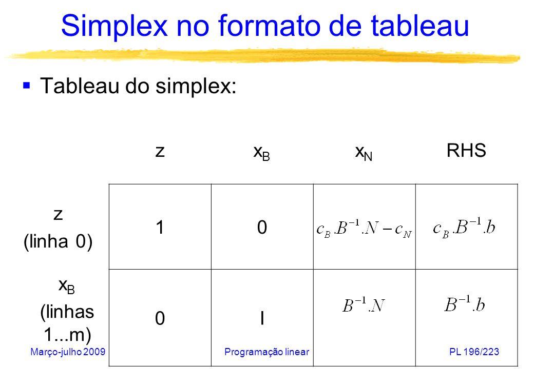 Março-julho 2009Programação linearPL 196/223 Simplex no formato de tableau Tableau do simplex: zxBxB xNxN RHS z (linha 0) 10 x B (linhas 1...m) 0I