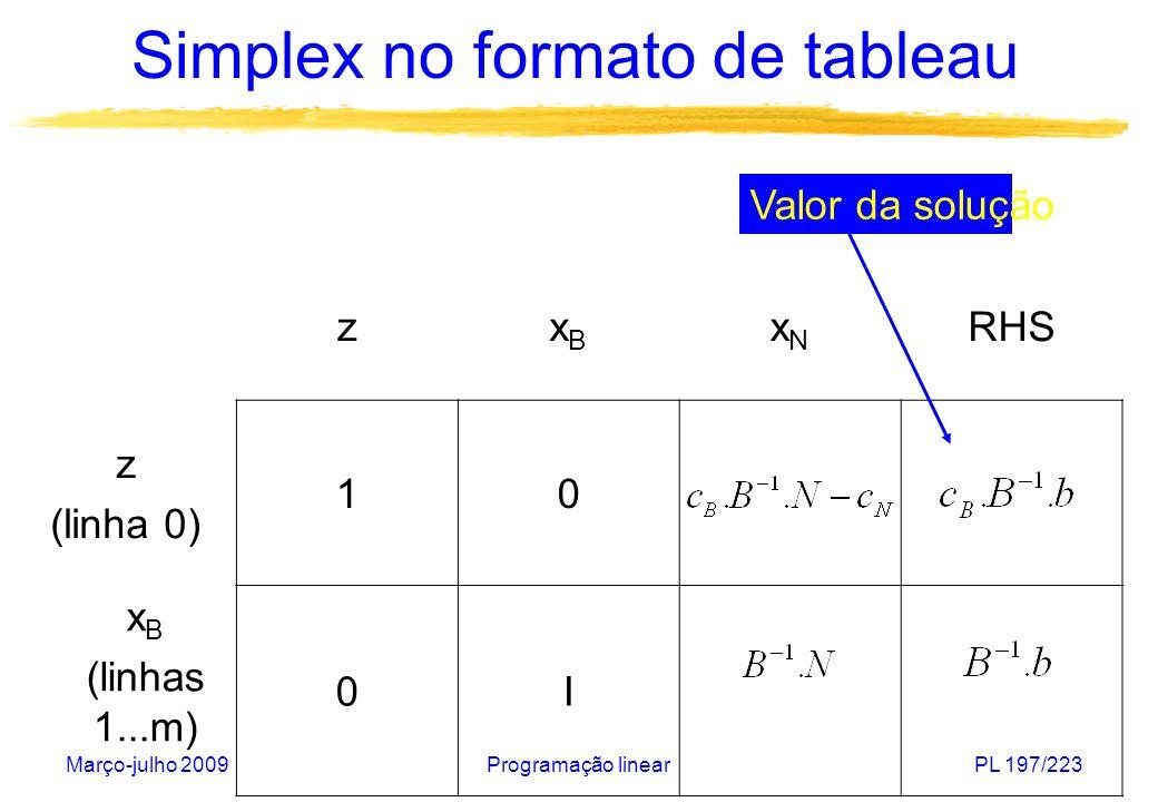 Março-julho 2009Programação linearPL 197/223 Simplex no formato de tableau zxBxB xNxN RHS z (linha 0) 10 x B (linhas 1...m) 0I Valor da solução