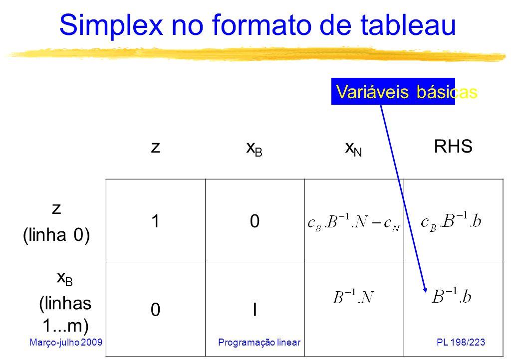 Março-julho 2009Programação linearPL 199/223 Simplex no formato de tableau Todas as informações necessárias para prosseguir com os cálculos do algoritmo estão disponíveis: zxBxB xNxN RHS z (linha 0) 10 x B (linhas 1...m) 0I