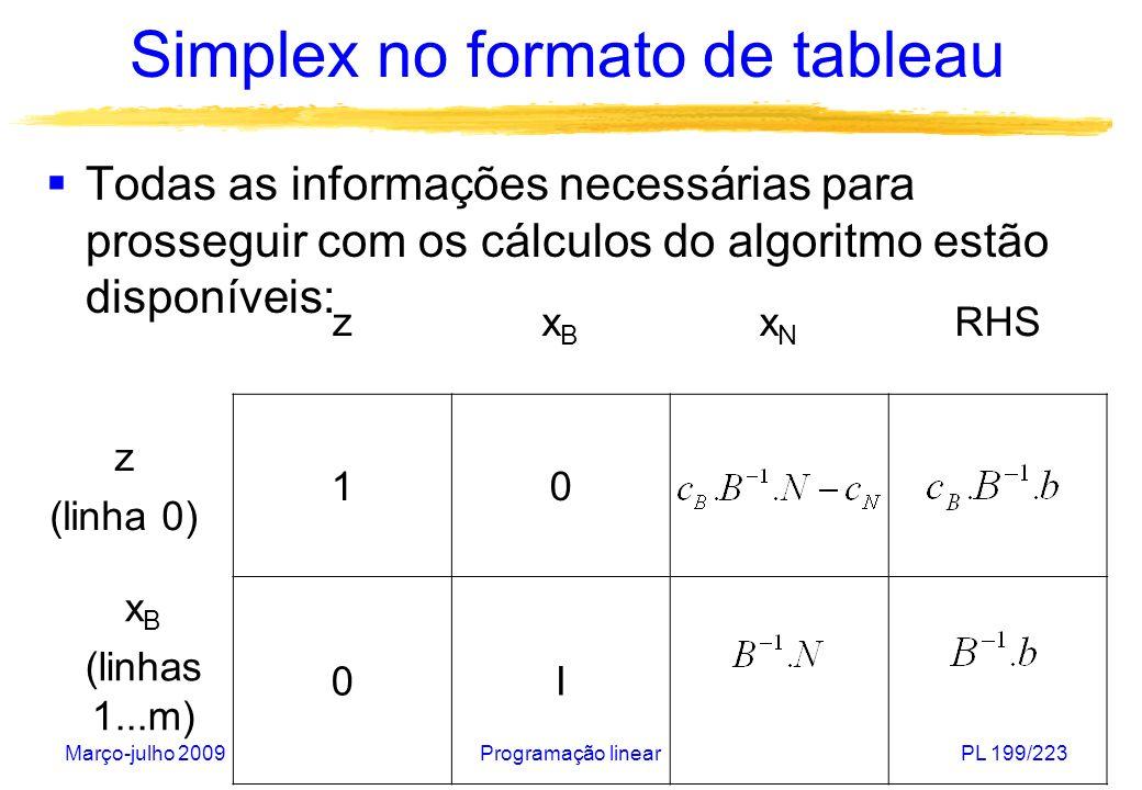 Março-julho 2009Programação linearPL 200/223 Simplex no formato de tableau zxBxB xNxN RHS z (linha 0) 10 x B (linhas 1...m) 0I Custos reduzidos: z j -c j