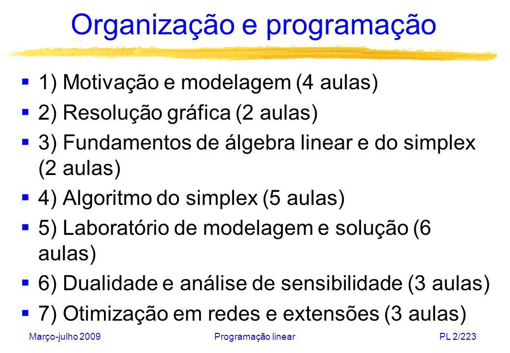 Março-julho 2009Programação linearPL 2/223 Organização e programação 1) Motivação e modelagem (4 aulas) 2) Resolução gráfica (2 aulas) 3) Fundamentos