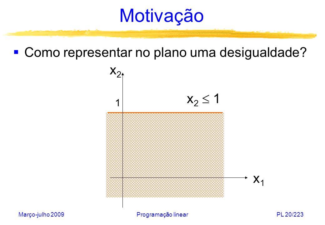 Março-julho 2009Programação linearPL 20/223 Motivação Como representar no plano uma desigualdade? x1x1 x2x2 x 2 1 1