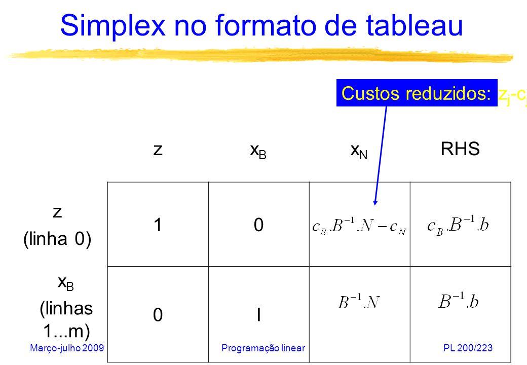 Março-julho 2009Programação linearPL 201/223 Simplex no formato de tableau zxBxB xNxN RHS z (linha 0) 10 x B (linhas 1...m) 0I Colunas y k =B -1.a k Vetor b para teste da razão