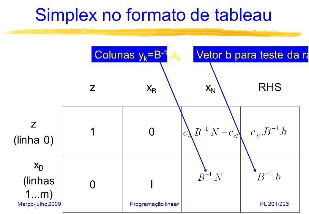 Março-julho 2009Programação linearPL 202/223 Simplex no formato de tableau Operações a serem executadas em cada iteração: Atualizar a base e os valores das variáveis básicas Atualizar os custos reduzidos z j -c j das novas variáveis não básicas Atualizar as colunas y k Todas estas operações podem ser feitas simultaneamente: pivoteamento