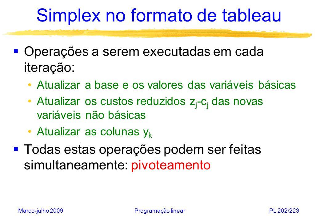 Março-julho 2009Programação linearPL 202/223 Simplex no formato de tableau Operações a serem executadas em cada iteração: Atualizar a base e os valore