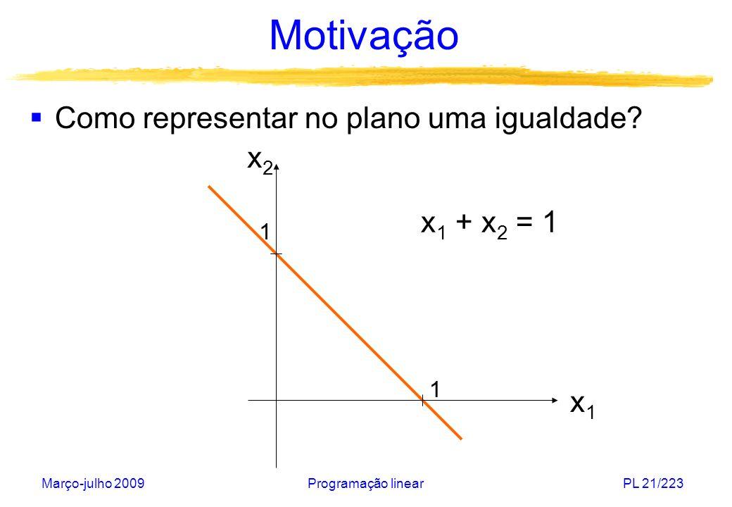 Março-julho 2009Programação linearPL 21/223 Motivação Como representar no plano uma igualdade? x1x1 x2x2 x 1 + x 2 = 1 1 1