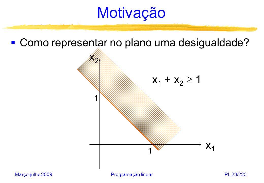 Março-julho 2009Programação linearPL 23/223 x1x1 x2x2 Motivação Como representar no plano uma desigualdade? 1 1 x 1 + x 2 1