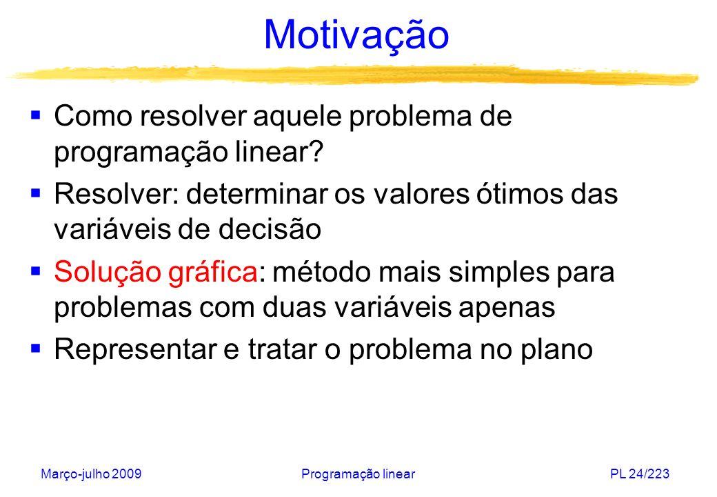 Março-julho 2009Programação linearPL 24/223 Motivação Como resolver aquele problema de programação linear? Resolver: determinar os valores ótimos das