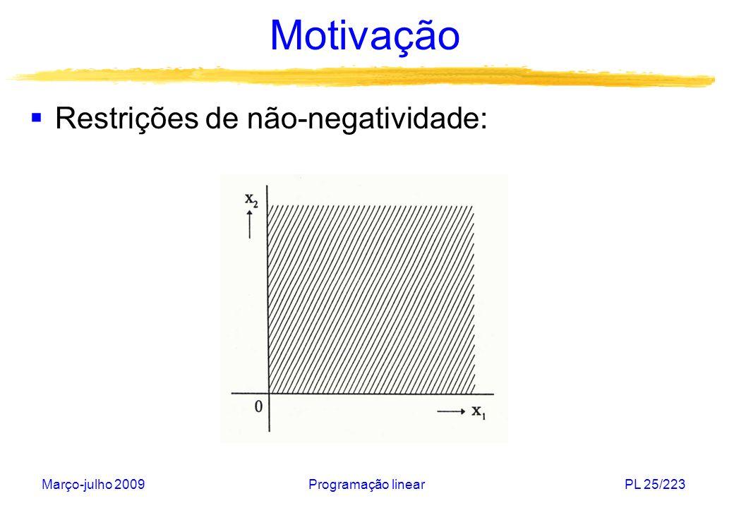 Março-julho 2009Programação linearPL 26/223 Motivação Não-negatividade e restrições (1) a (4): região viável A restrição (3) é desnecessária ou redundante.