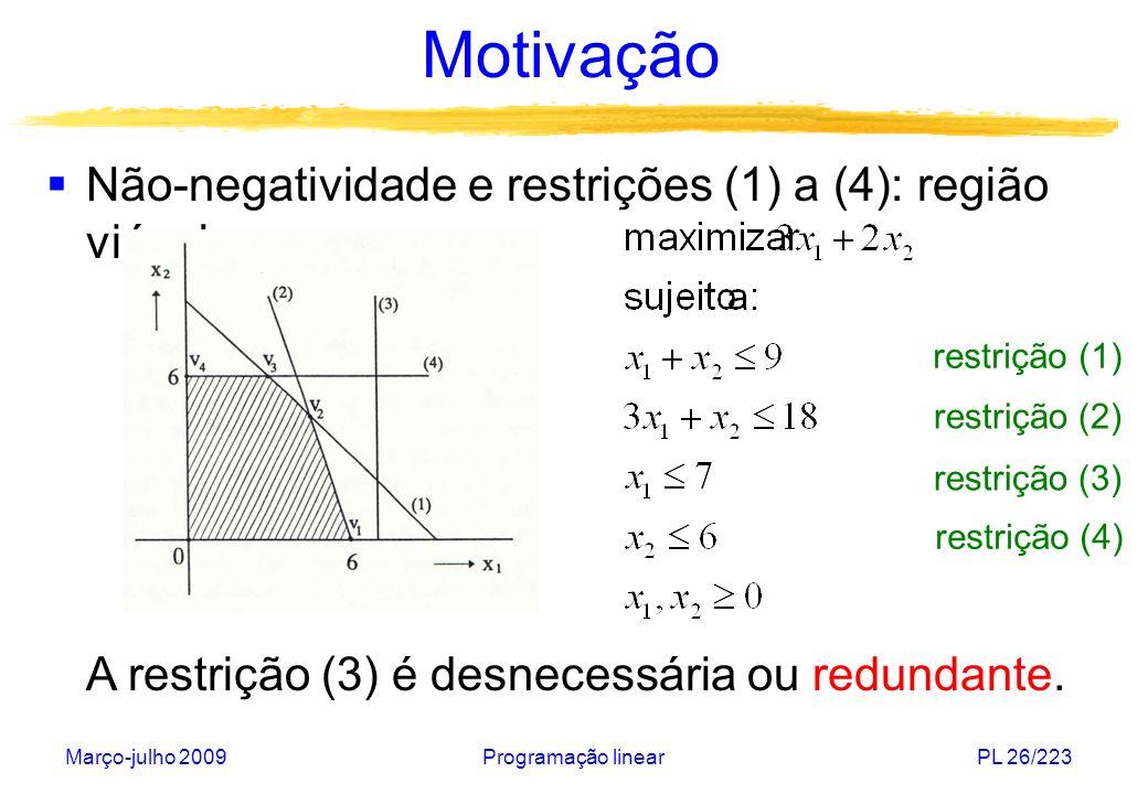 Março-julho 2009Programação linearPL 26/223 Motivação Não-negatividade e restrições (1) a (4): região viável A restrição (3) é desnecessária ou redund
