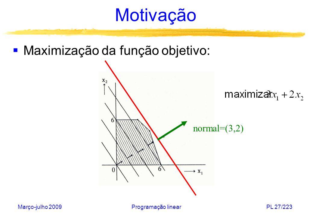 Março-julho 2009Programação linearPL 27/223 Motivação Maximização da função objetivo: normal=(3,2)