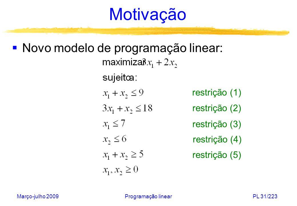 Março-julho 2009Programação linearPL 31/223 Motivação Novo modelo de programação linear: restrição (1) restrição (2) restrição (3) restrição (4) restr