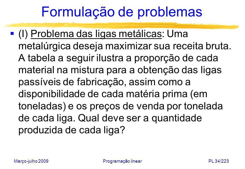 Março-julho 2009Programação linearPL 34/223 Formulação de problemas (I) Problema das ligas metálicas: Uma metalúrgica deseja maximizar sua receita bru