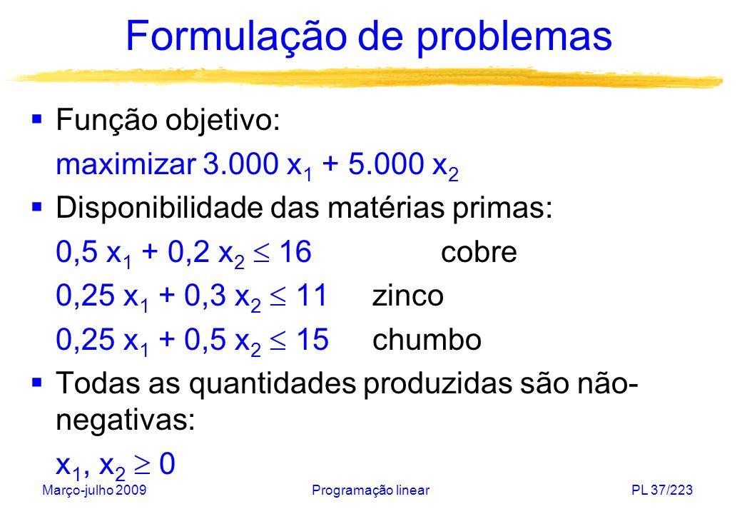 Março-julho 2009Programação linearPL 37/223 Formulação de problemas Função objetivo: maximizar 3.000 x 1 + 5.000 x 2 Disponibilidade das matérias prim
