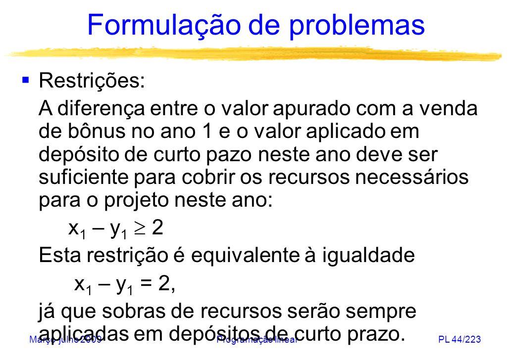 Março-julho 2009Programação linearPL 44/223 Formulação de problemas Restrições: A diferença entre o valor apurado com a venda de bônus no ano 1 e o va