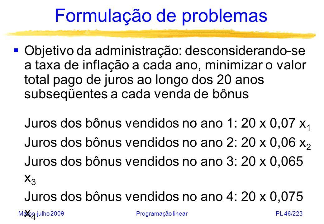 Março-julho 2009Programação linearPL 46/223 Formulação de problemas Objetivo da administração: desconsiderando-se a taxa de inflação a cada ano, minim