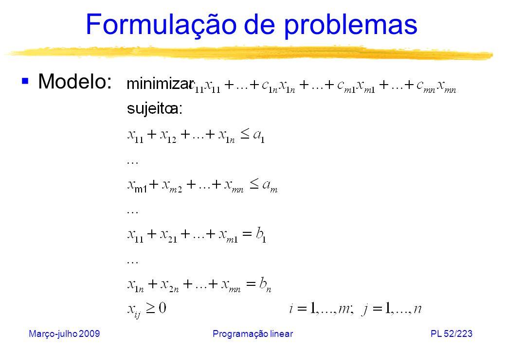 Março-julho 2009Programação linearPL 53/223 Formulação de problemas (VI) Problema de planejamento de capacidade: Um estado deseja fazer seu planejamento de capacidade instalada.