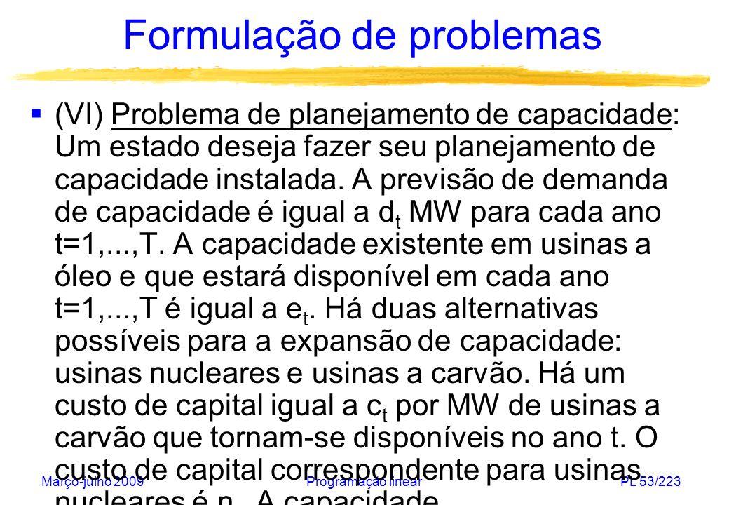 Março-julho 2009Programação linearPL 53/223 Formulação de problemas (VI) Problema de planejamento de capacidade: Um estado deseja fazer seu planejamen